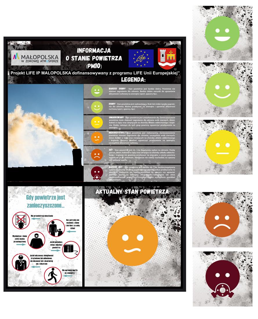 System informowania o stężeniu PM10