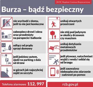 burze_rcb20
