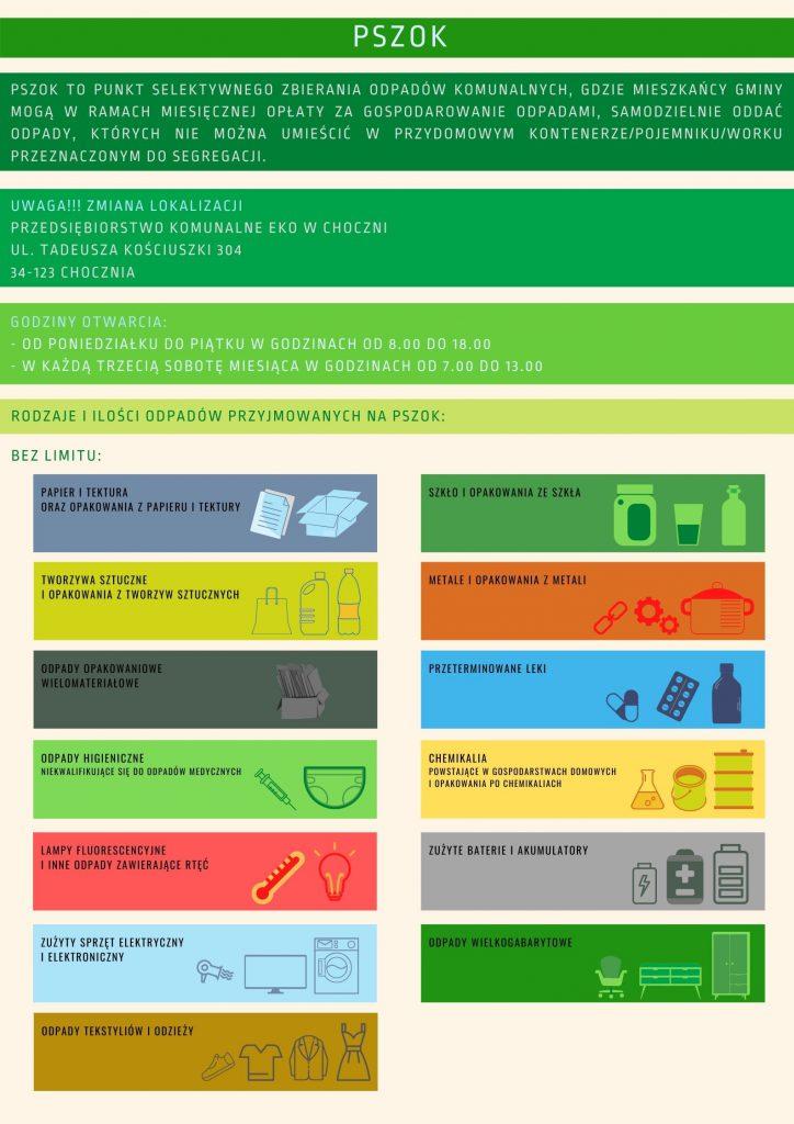 Punkt Selektywnej Zbiórki Odpadów Komunalnych 2021 – informacje