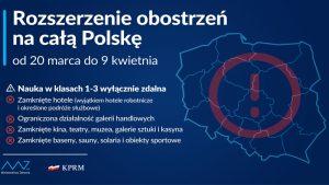 Kolejny lockdown w całej Polsce