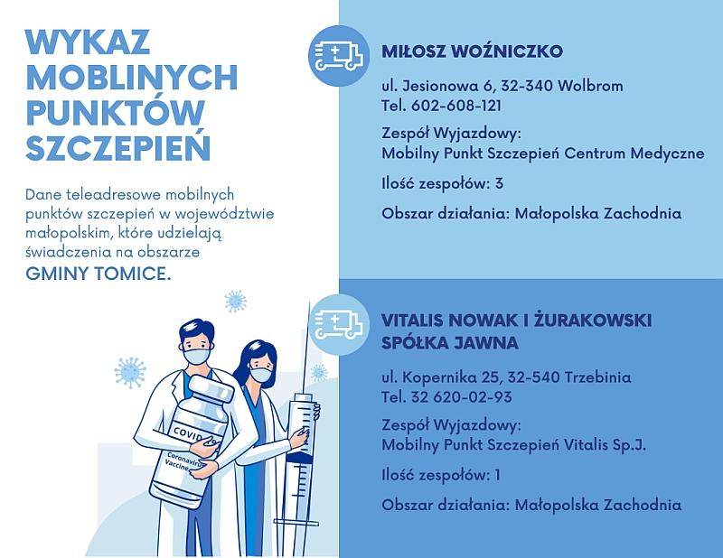 Mobilne punkty szczepień - wykaz